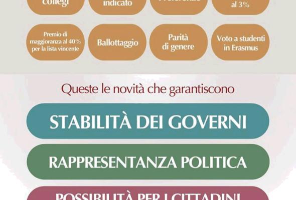Italicum: minoranza come attori in cerca di un pubblico che non c'è più