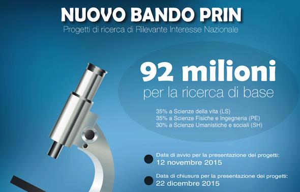 Bandi PRIN: sottoscrizione dell'interrogazione presentata dal senatore Angioni