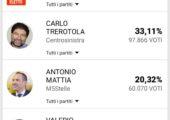 Elezioni in Basilicata: Pd c'è, ma strada da fare è tanta